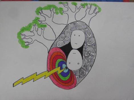 brain trees